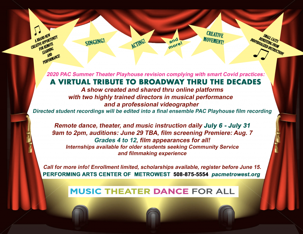 A Virtual Tribute to Broadway Thru the Decades