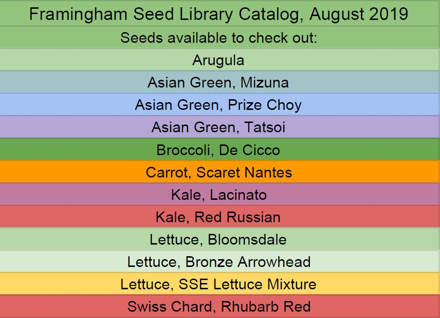Library seed catalog 2019